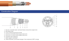kpower-marine-fire-resistant-instrumentation-cable