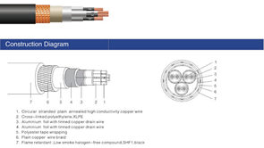 kpower-marine-instrumentation-cable