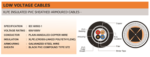 kpower-power-cable-armoured-cables