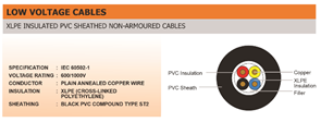 kpower-power-cable-non-armoured-cables