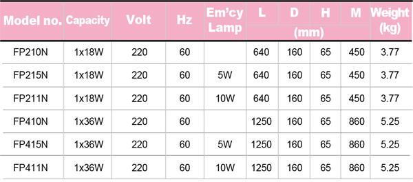 FLUORESCENT-LIGHTS-FP-N-model