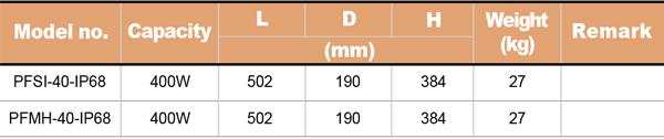 H.P.-SODIUM-FLOOD-LIGHTS-PFSI-IP68--model