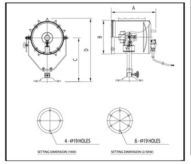 HALOGEN-SEARCH-LIGHTS-PSHF-PSHC-PZHF-technical