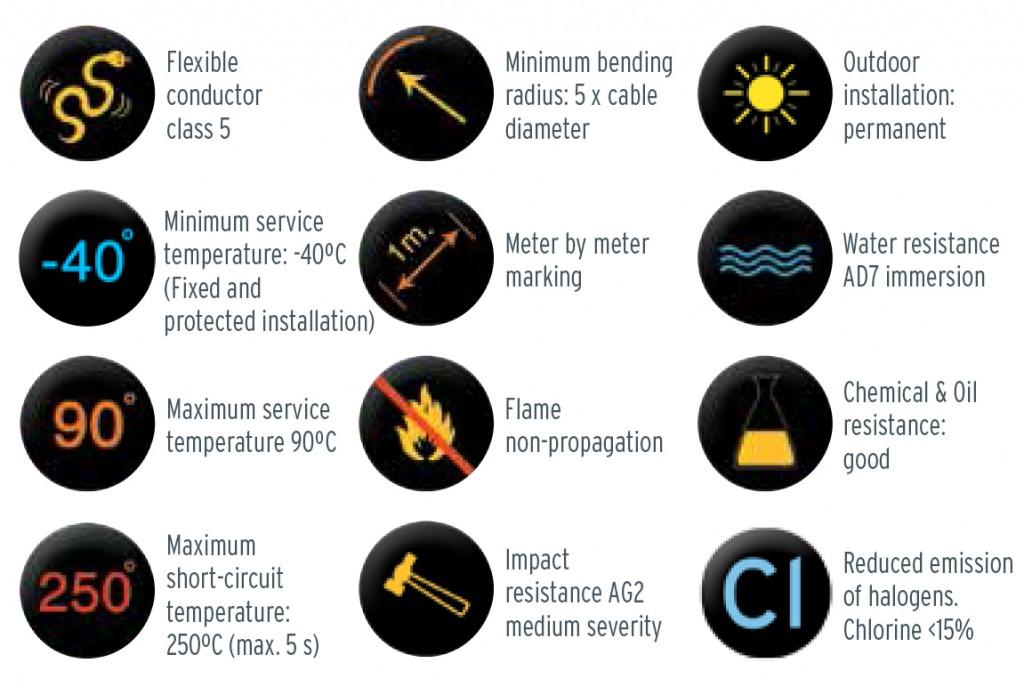 Offshore-Instrumentation-rvk-characteristics